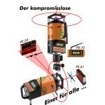 Lasertechnik / Baulaser